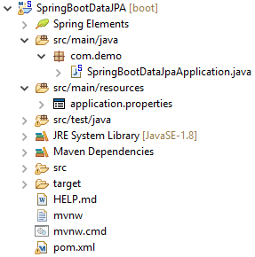 Group By Clause in Custom Query in Spring Boot JPA - Learn