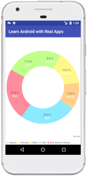 Pie Chart in Android - Learn Programming with Real Apps